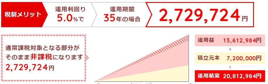 5%シュミレーション